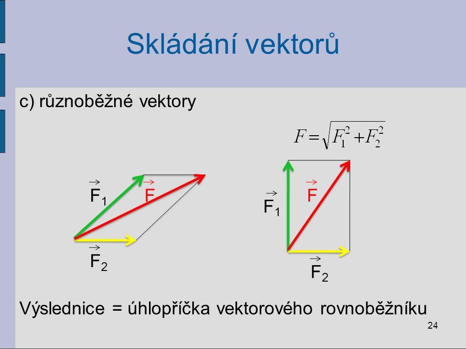 Skládání vektorů a)vektory souhlasného směru b)vektory opačného směru 23 F = F 1 + F 2 F = |F 1 – F 2 | Směr výslednice = směr většího vektoru F F1F1