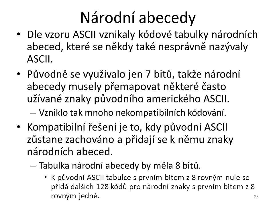 Národní abecedy Dle vzoru ASCII vznikaly kódové tabulky národních abeced, které se někdy také nesprávně nazývaly ASCII. Původně se využívalo jen 7 bit