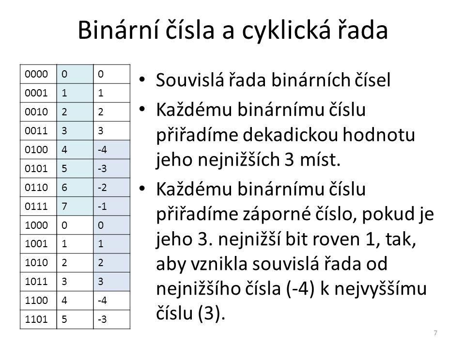 Souvislá řada binárních čísel Každému binárnímu číslu přiřadíme dekadickou hodnotu jeho nejnižších 3 míst. Každému binárnímu číslu přiřadíme záporné č