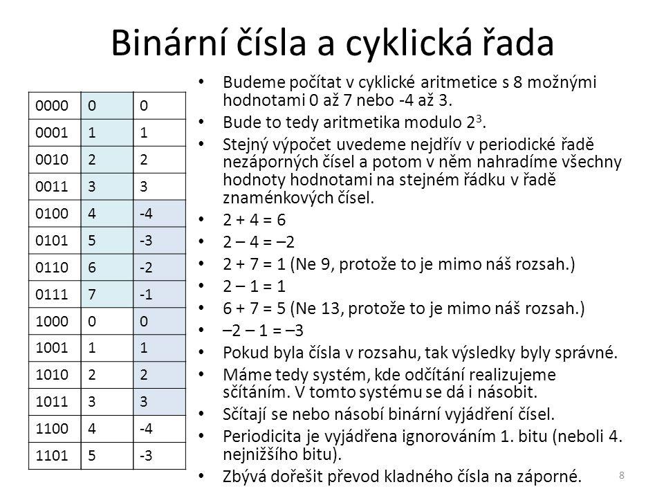 Budeme počítat v cyklické aritmetice s 8 možnými hodnotami 0 až 7 nebo -4 až 3. Bude to tedy aritmetika modulo 2 3. Stejný výpočet uvedeme nejdřív v p