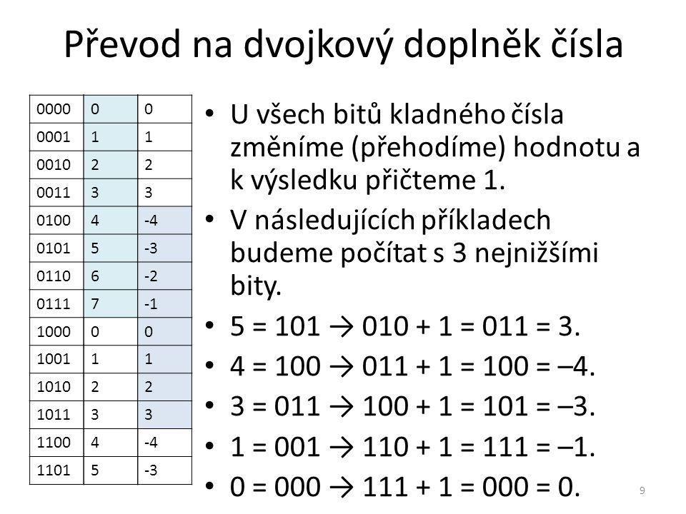 Dvojkový doplněk v počítači 8 bitové celé číslo –11 1111 0101 = dvojkový doplněk čísla 11 + 0000 1011 = číslo 11 1 0000 0000 = 2 8 16 bitové celé číslo –11 1111 1111 1111 0101 = dvojkový doplněk 11 + 0000 0000 0000 1011 = číslo 11 1 0000 0000 0000 0000 = 2 16 Záporné číslo je uloženo jako – 2 na počet bitů – kladné číslo.