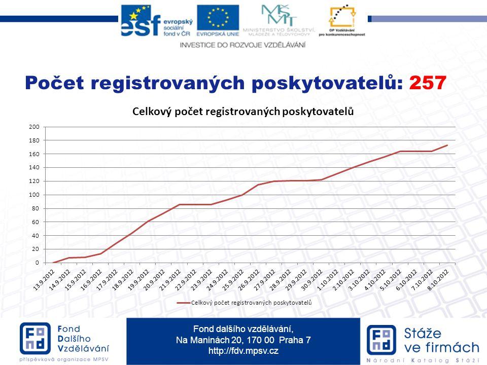 Fond dalšího vzdělávání, Na Maninách 20, 170 00 Praha 7 http://fdv.mpsv.cz Počet registrovaných poskytovatelů: 257