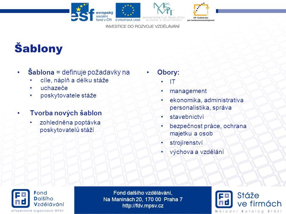 Fond dalšího vzdělávání, Na Maninách 20, 170 00 Praha 7 http://fdv.mpsv.cz Šablony Šablona = definuje požadavky na cíle, náplň a délku stáže uchazeče