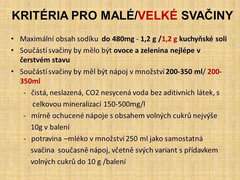 KRITÉRIA PRO MALÉ/VELKÉ SVAČINY Maximální obsah sodíku do 480mg - 1,2 g /1,2 g kuchyňské soli Součástí svačiny by mělo být ovoce a zelenina nejlépe v