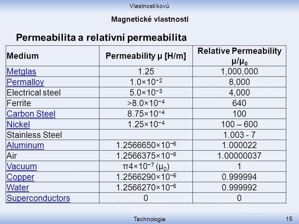Vlastnosti kovů Technologie 15 Permeabilita a relativní permeabilita MediumPermeability μ [H/m] Relative Permeability μ/μ 0 Metglas1.251,000,000 Perma