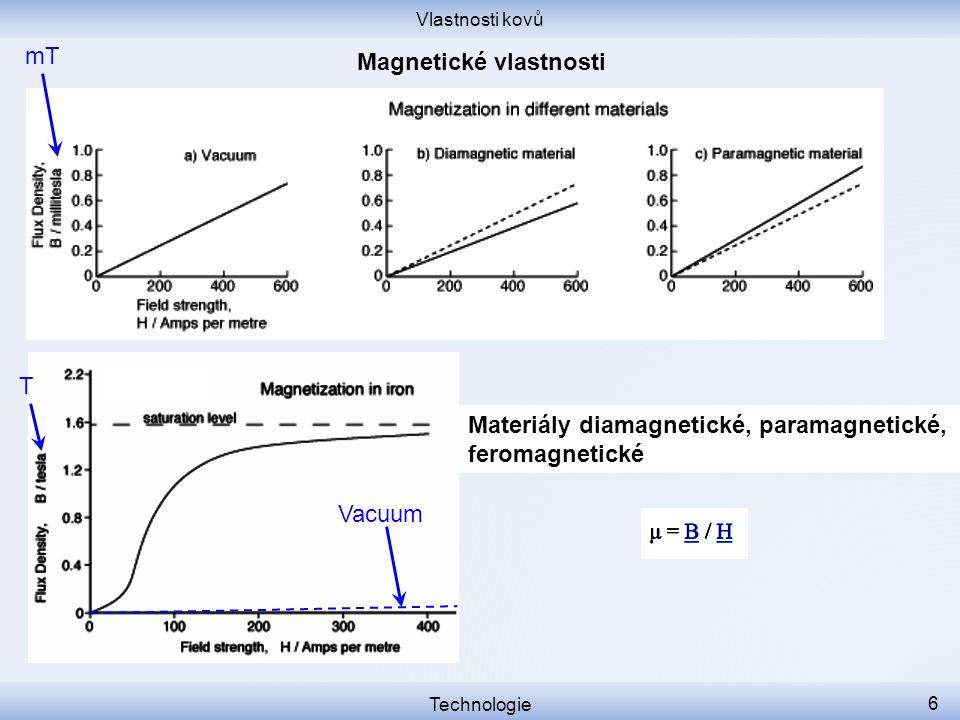 Vlastnosti kovů Technologie 6 Materiály diamagnetické, paramagnetické, feromagnetické mT T Vacuum