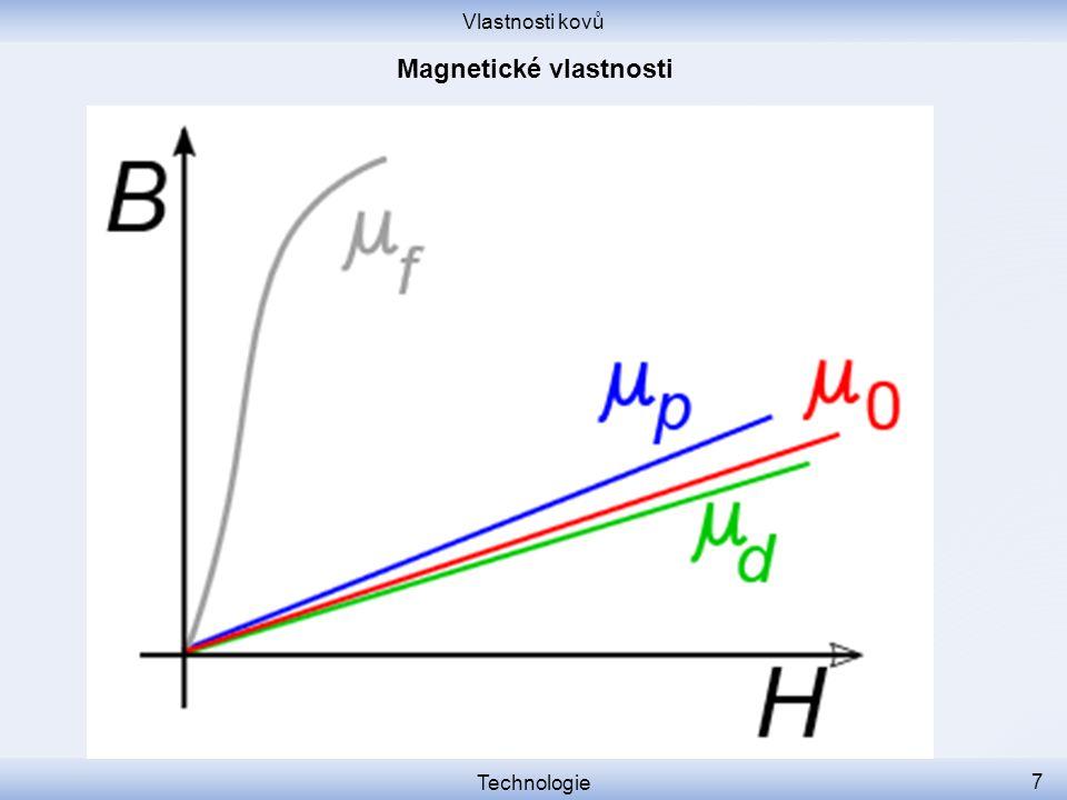 Vlastnosti kovů Technologie 8 Vakuum Vnější magnetické pole o intenzitě 400 A/m vybudí ve vakuu magnetickou indukci asi 0,5 mT (militesla).