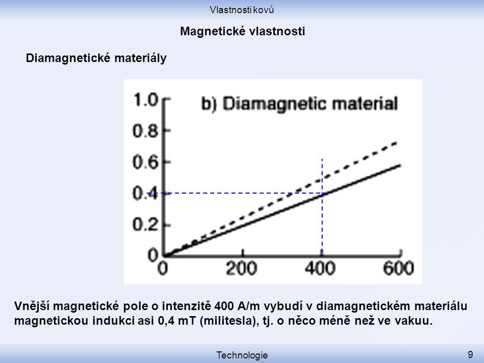 Vlastnosti kovů Technologie 9 Diamagnetické materiály Vnější magnetické pole o intenzitě 400 A/m vybudí v diamagnetickém materiálu magnetickou indukci