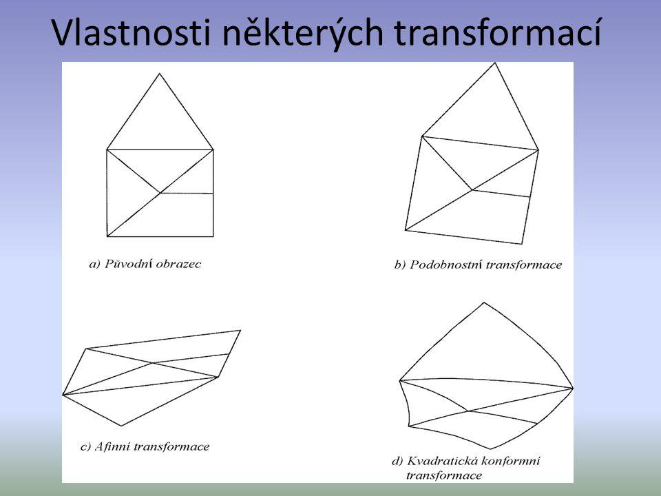Vlastnosti některých transformací