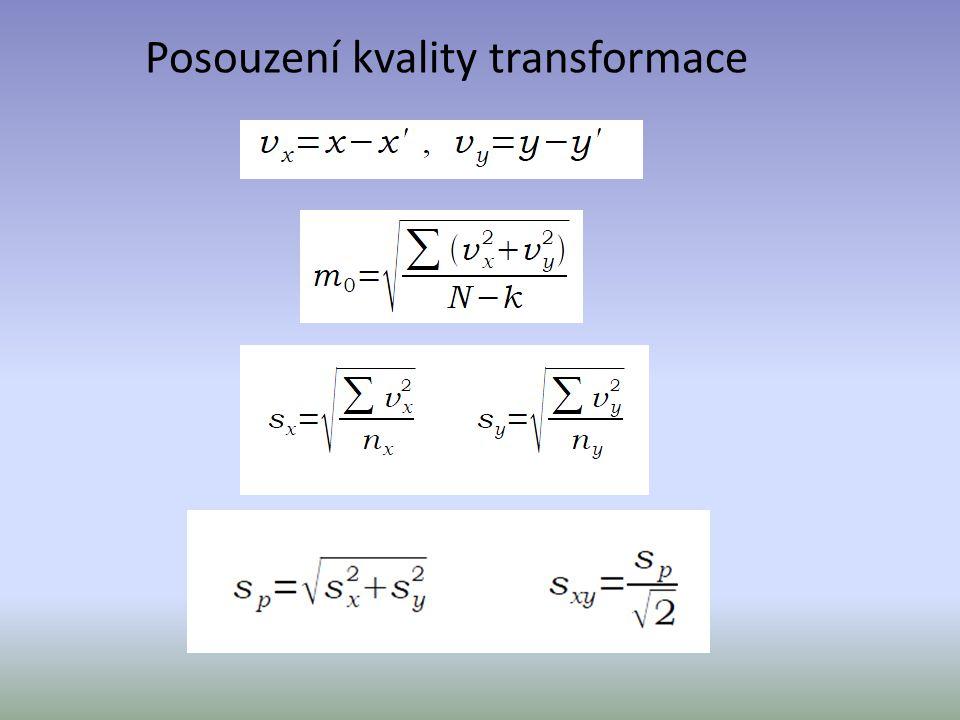Posouzení kvality transformace