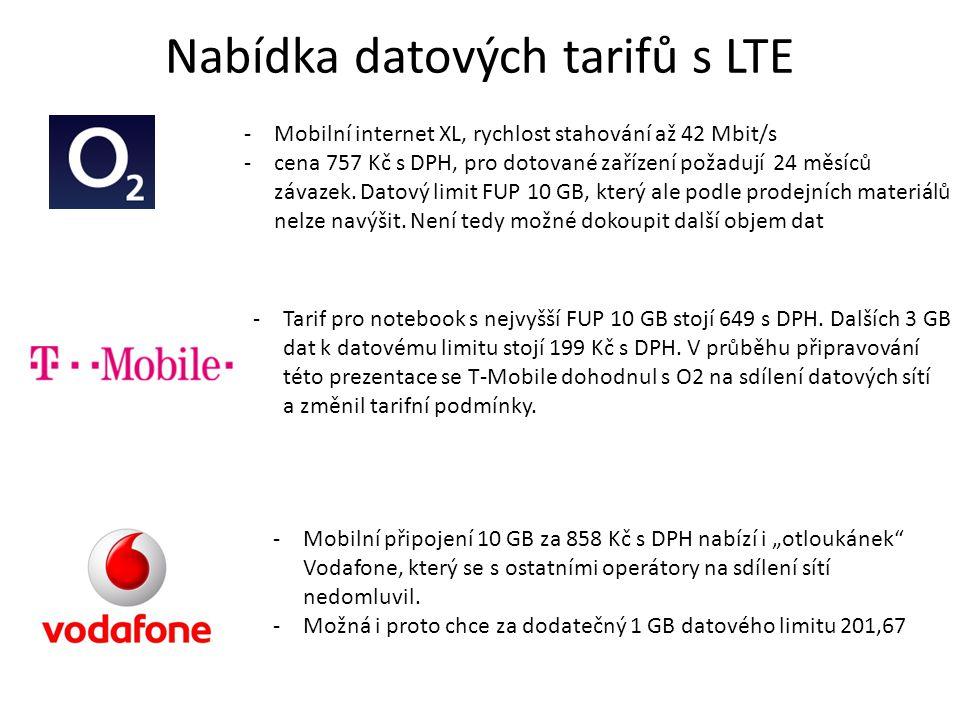 Nabídka datových tarifů s LTE -Mobilní internet XL, rychlost stahování až 42 Mbit/s -cena 757 Kč s DPH, pro dotované zařízení požadují 24 měsíců závazek.