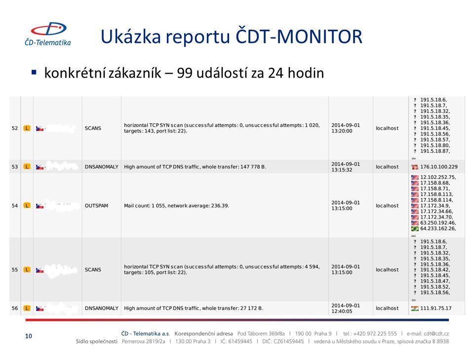 Ukázka reportu ČDT-MONITOR 10  konkrétní zákazník – 99 událostí za 24 hodin