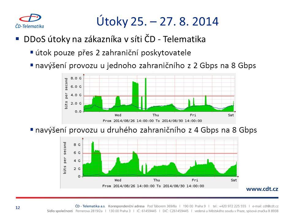 Útoky 25. – 27. 8. 2014 12  DDoS útoky na zákazníka v síti ČD - Telematika  útok pouze přes 2 zahraniční poskytovatele  navýšení provozu u jednoho