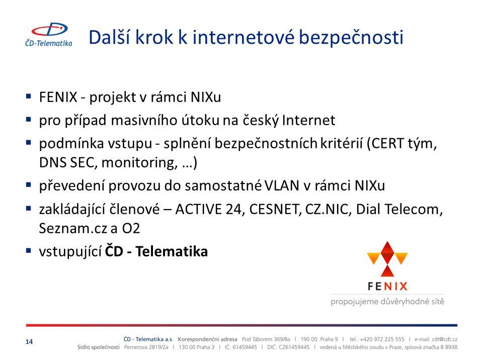 Další krok k internetové bezpečnosti 14  FENIX - projekt v rámci NIXu  pro případ masivního útoku na český Internet  podmínka vstupu - splnění bezp