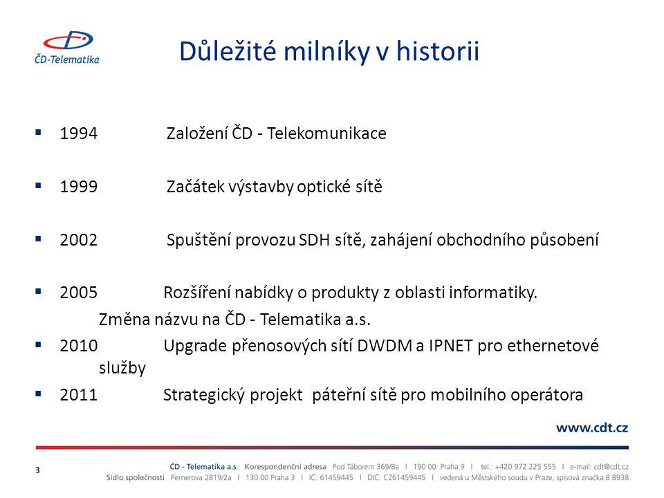 Důležité milníky v historii 3  1994 Založení ČD - Telekomunikace  1999 Začátek výstavby optické sítě  2002 Spuštění provozu SDH sítě, zahájení obch