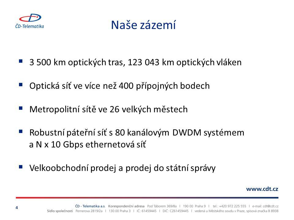 Naše zázemí 4  3 500 km optických tras, 123 043 km optických vláken  Optická síť ve více než 400 přípojných bodech  Metropolitní sítě ve 26 velkých