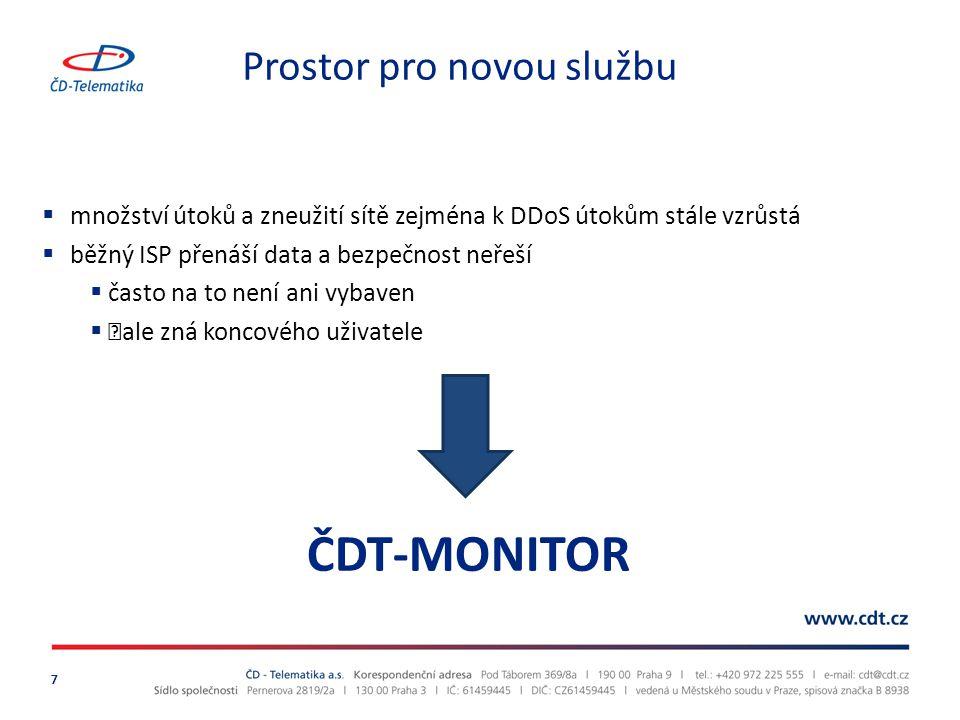 Jak funguje ČDT-MONITOR.
