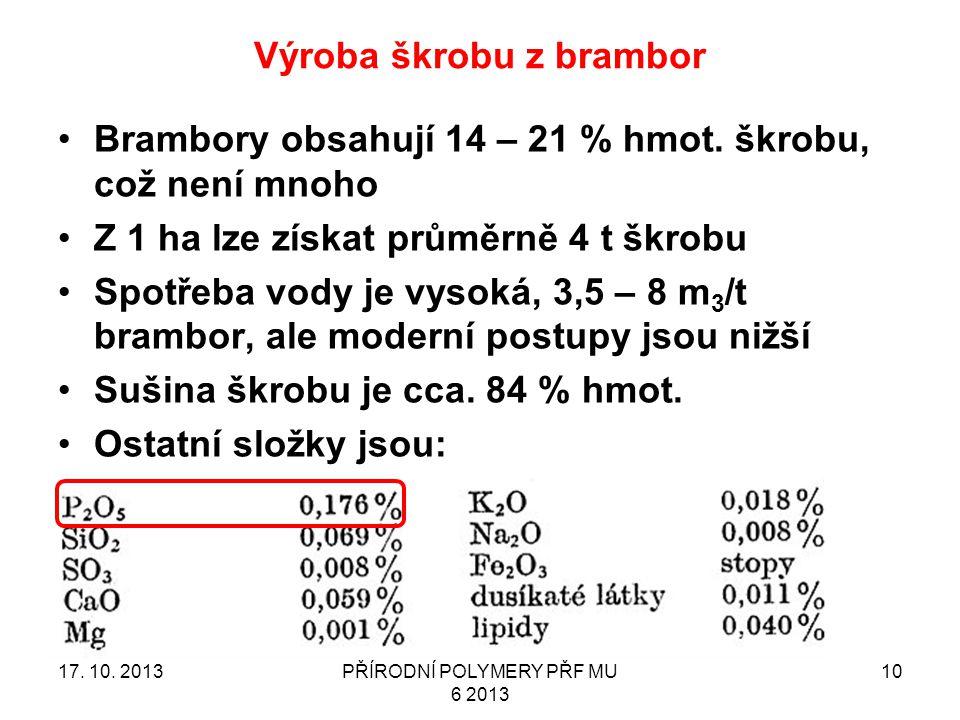 Výroba škrobu z brambor 17.10.