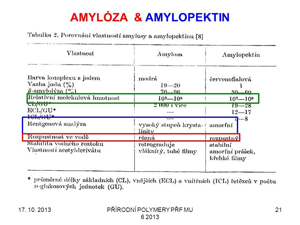 AMYLÓZA & AMYLOPEKTIN 17. 10. 2013PŘÍRODNÍ POLYMERY PŘF MU 6 2013 21
