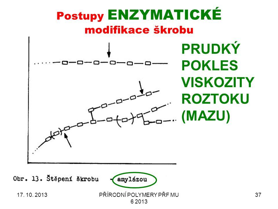 Postupy ENZYMATICKÉ modifikace škrobu 17.10.