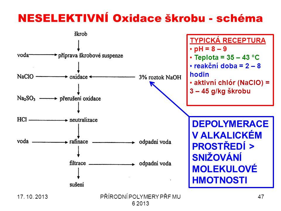 NESELEKTIVNÍ Oxidace škrobu - schéma 17.10.