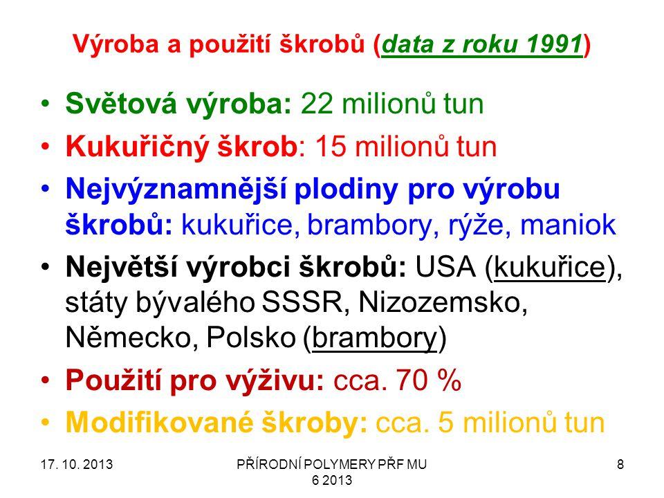 Výroba a použití škrobů (data z roku 1991) Světová výroba: 22 milionů tun Kukuřičný škrob: 15 milionů tun Nejvýznamnější plodiny pro výrobu škrobů: kukuřice, brambory, rýže, maniok Největší výrobci škrobů: USA (kukuřice), státy bývalého SSSR, Nizozemsko, Německo, Polsko (brambory) Použití pro výživu: cca.