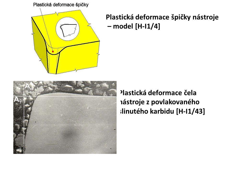 Plastická deformace špičky nástroje – model [H-I1/4] P Plastická deformace čela nástroje z povlakovaného slinutého karbidu [H-I1/43]