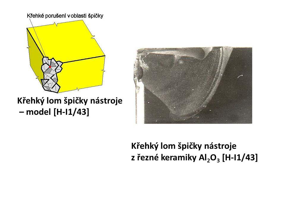 Křehký lom špičky nástroje – model [H-I1/43] Křehký lom špičky nástroje z řezné keramiky Al 2 O 3 [H-I1/43]