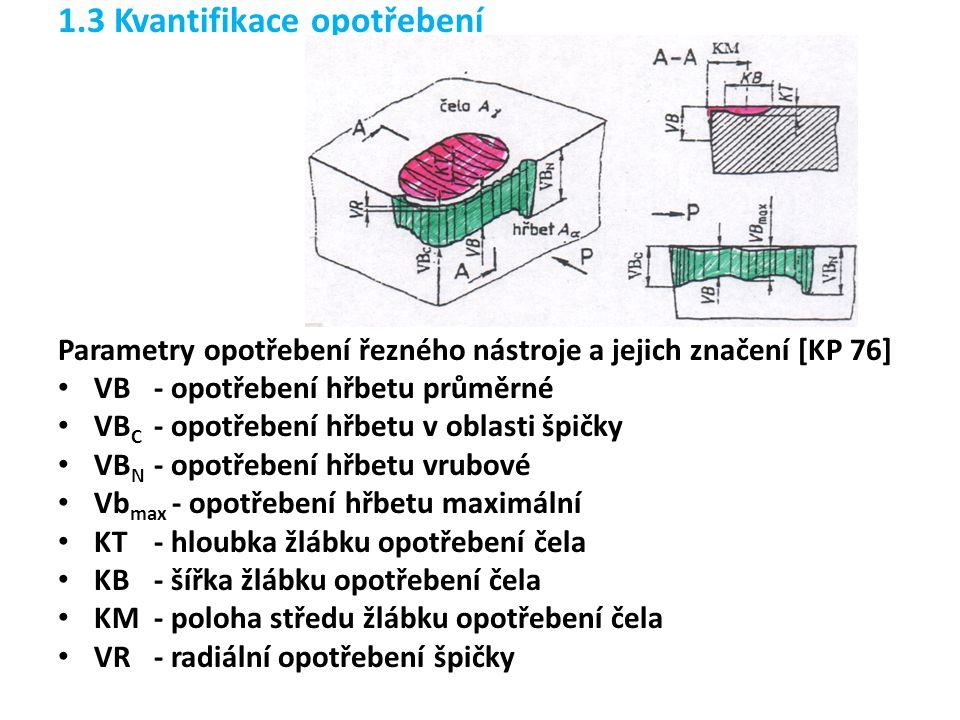 1.3 Kvantifikace opotřebení Parametry opotřebení řezného nástroje a jejich značení [KP 76] VB- opotřebení hřbetu průměrné VB C - opotřebení hřbetu v oblasti špičky VB N - opotřebení hřbetu vrubové Vb max - opotřebení hřbetu maximální KT- hloubka žlábku opotřebení čela KB- šířka žlábku opotřebení čela KM- poloha středu žlábku opotřebení čela VR- radiální opotřebení špičky