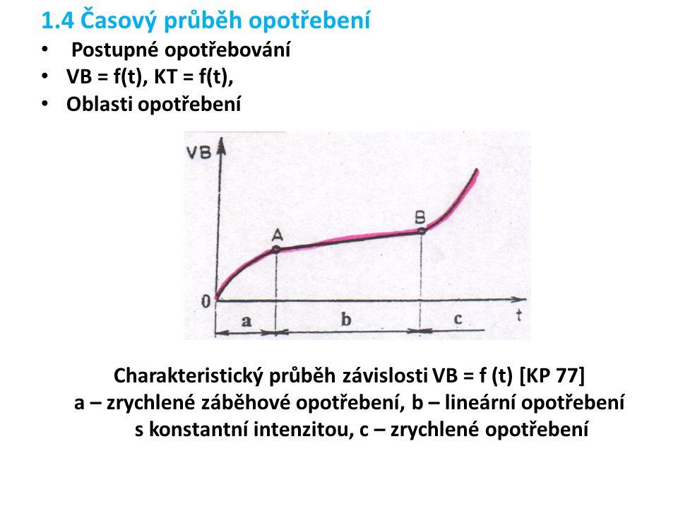 1.4 Časový průběh opotřebení Postupné opotřebování VB = f(t), KT = f(t), Oblasti opotřebení Charakteristický průběh závislosti VB = f (t) [KP 77] a – zrychlené záběhové opotřebení, b – lineární opotřebení s konstantní intenzitou, c – zrychlené opotřebení