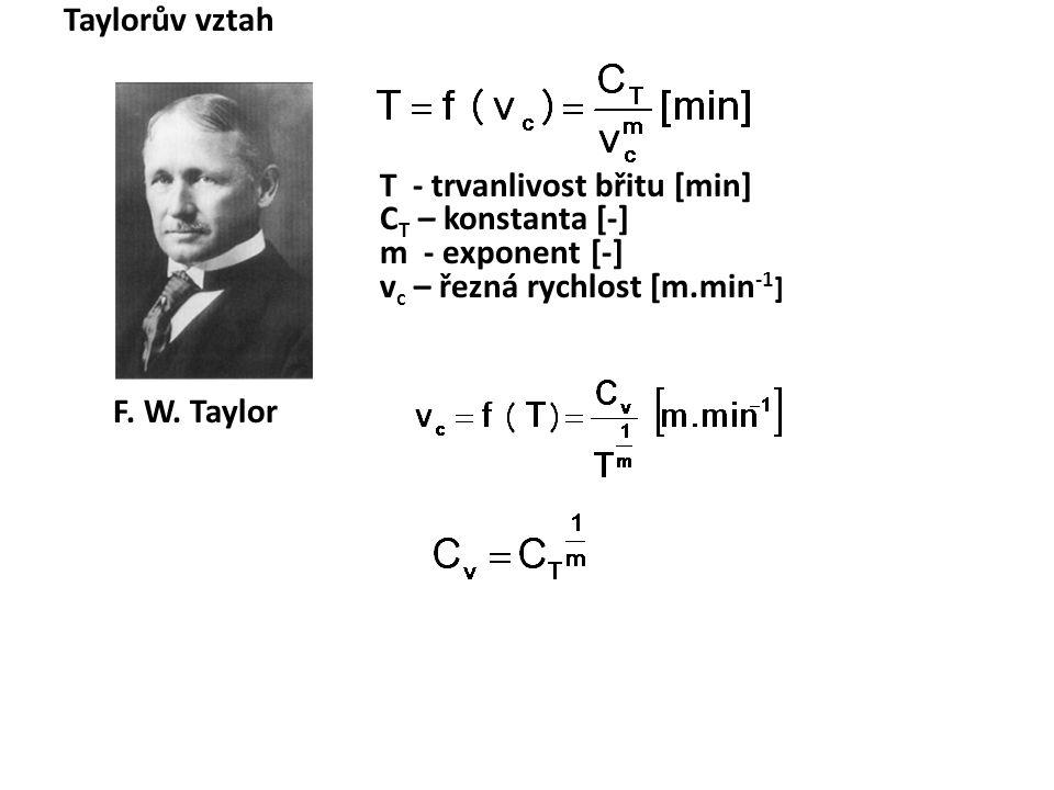 Taylorův vztah T - trvanlivost břitu [min] C T – konstanta [-] m - exponent[-] v c – řezná rychlost [m.min -1 ] F.