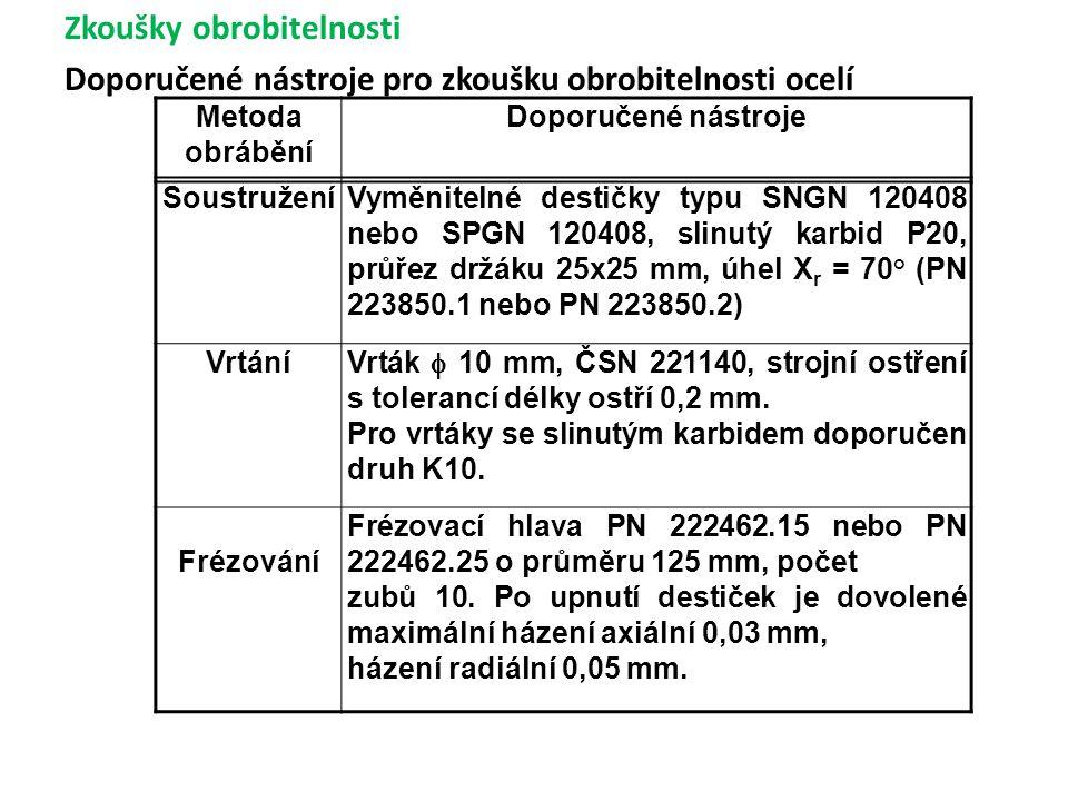 Zkoušky obrobitelnosti Doporučené nástroje pro zkoušku obrobitelnosti ocelí Metoda obrábění Doporučené nástroje SoustruženíVyměnitelné destičky typu SNGN 120408 nebo SPGN 120408, slinutý karbid P20, průřez držáku 25x25 mm, úhel X r = 70° (PN 223850.1 nebo PN 223850.2) Vrtání Vrták  10 mm, ČSN 221140, strojní ostření s tolerancí délky ostří 0,2 mm.