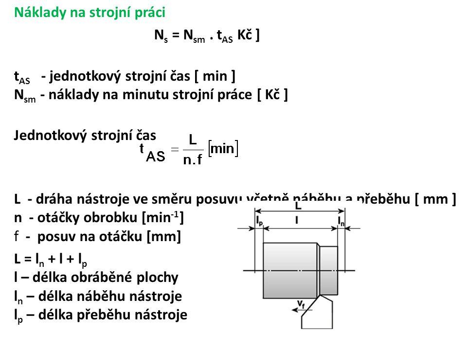 Náklady na strojní práci N s = N sm.