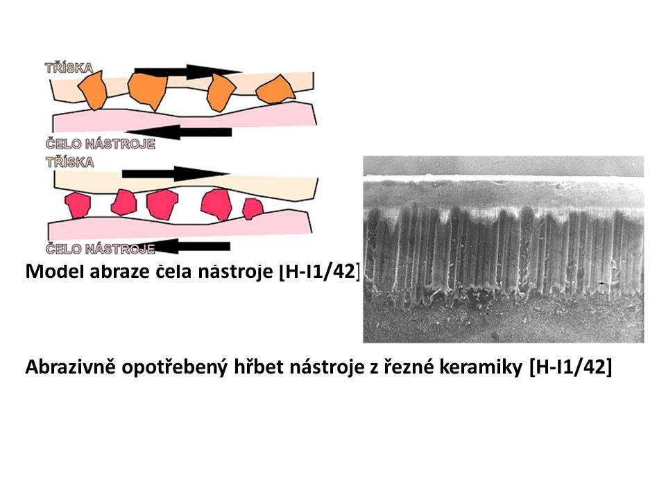 Model adheze [H-I1/42]