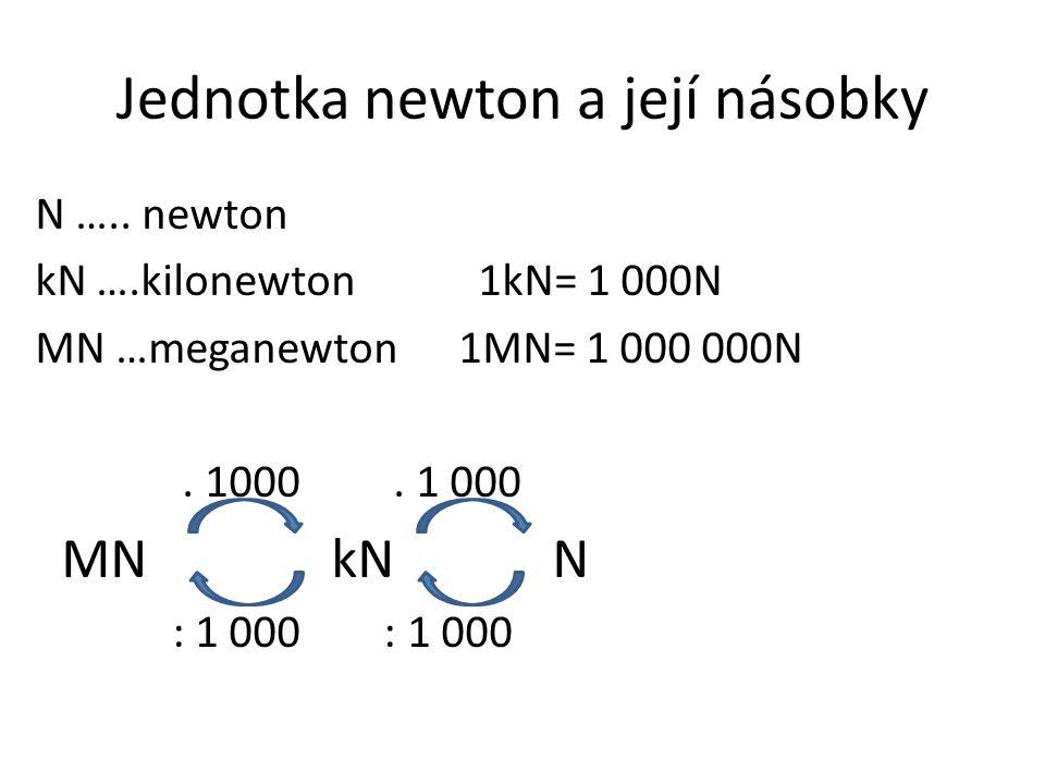 Jednotka newton a její násobky N ….. newton kN ….kilonewton 1kN= 1 000N MN …meganewton 1MN= 1 000 000N. 1000. 1 000 MN kN N : 1 000 : 1 000