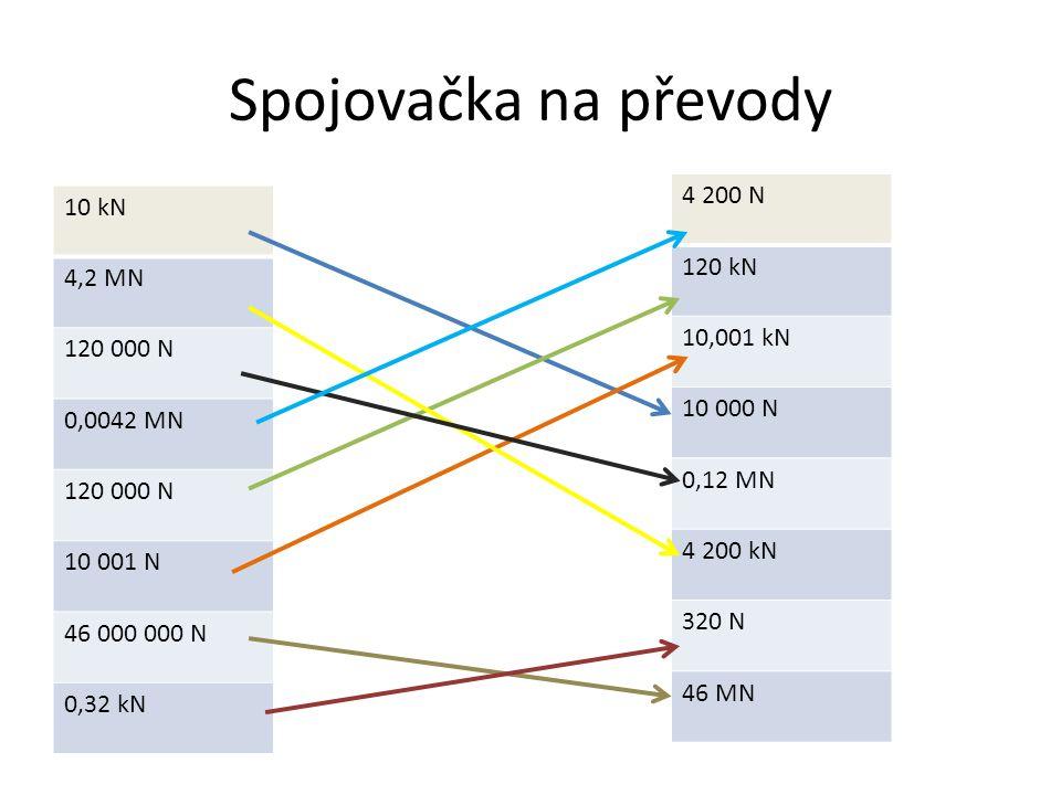 Spojovačka na převody 10 kN 4,2 MN 120 000 N 0,0042 MN 120 000 N 10 001 N 46 000 000 N 0,32 kN 4 200 N 120 kN 10,001 kN 10 000 N 0,12 MN 4 200 kN 320