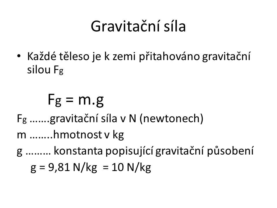 Gravitační síla Každé těleso je k zemi přitahováno gravitační silou F g F g = m.g F g …….gravitační síla v N (newtonech) m ……..hmotnost v kg g ……… kon
