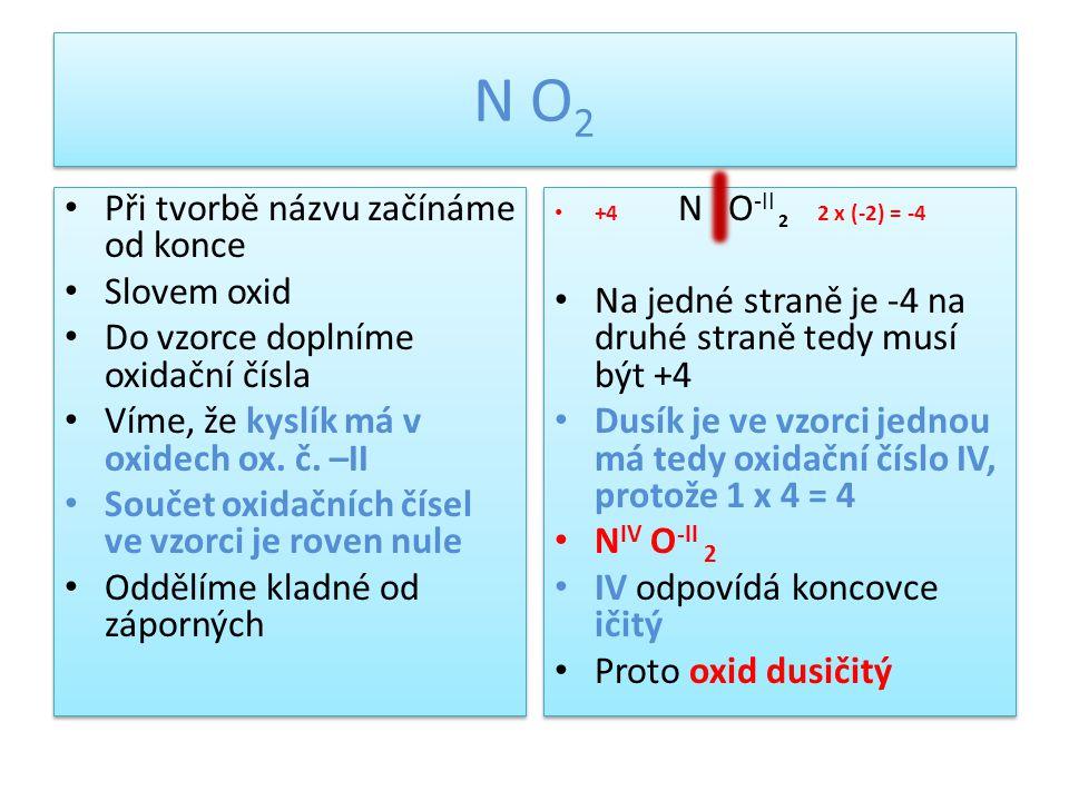N O 2 Při tvorbě názvu začínáme od konce Slovem oxid Do vzorce doplníme oxidační čísla Víme, že kyslík má v oxidech ox. č. –II Součet oxidačních čísel