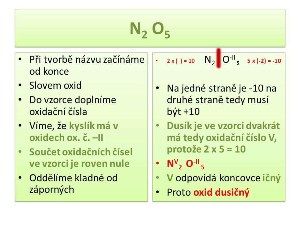 Ověření znalostí Mg O Al 2 O 3 Zn O Cl 2 O Mn O 2 Mg O Al 2 O 3 Zn O Cl 2 O Mn O 2 Oxid hořečnatý Oxid hlinitý Oxid zinečnatý Oxid chlorný Oxid manganičitý Oxid hořečnatý Oxid hlinitý Oxid zinečnatý Oxid chlorný Oxid manganičitý