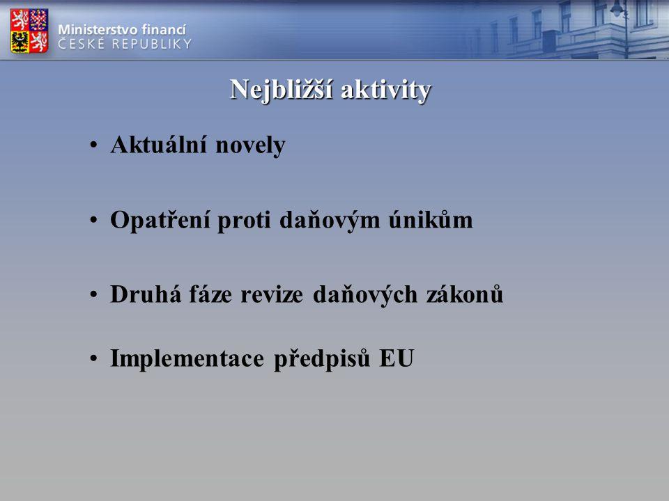 Nejbližší aktivity Aktuální novely Opatření proti daňovým únikům Druhá fáze revize daňových zákonů Implementace předpisů EU