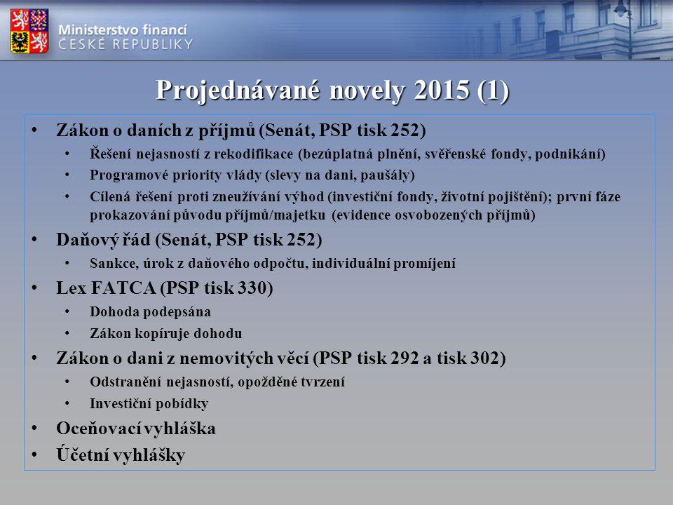 Projednávané novely 2015 (1) Zákon o daních z příjmů (Senát, PSP tisk 252) Řešení nejasností z rekodifikace (bezúplatná plnění, svěřenské fondy, podni
