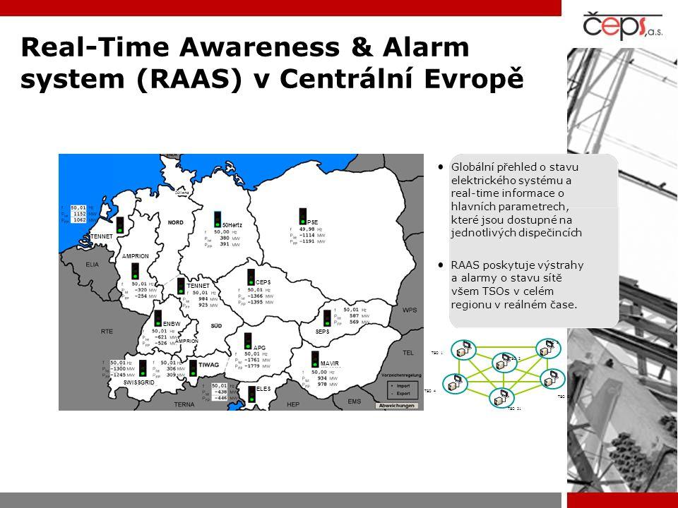 Real-Time Awareness & Alarm system (RAAS) v Centrální Evropě Globální přehled o stavu elektrického systému a real-time informace o hlavních parametrec