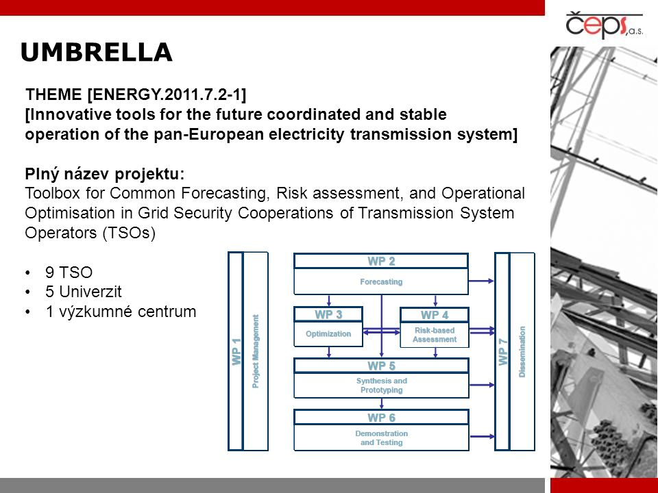 UMBRELLA THEME [ENERGY.2011.7.2-1] [Innovative tools for the future coordinated and stable operation of the pan-European electricity transmission system] Plný název projektu: Toolbox for Common Forecasting, Risk assessment, and Operational Optimisation in Grid Security Cooperations of Transmission System Operators (TSOs) 9 TSO 5 Univerzit 1 výzkumné centrum