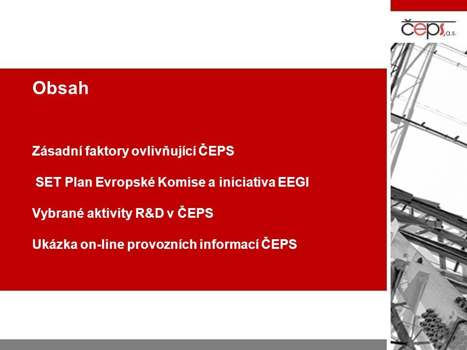 Obsah Zásadní faktory ovlivňující ČEPS SET Plan Evropské Komise a iniciativa EEGI Vybrané aktivity R&D v ČEPS Ukázka on-line provozních informací ČEPS