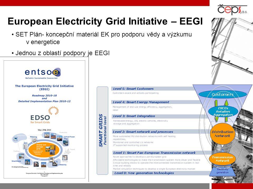 European Electricity Grid Initiative – EEGI SET Plán- koncepční materiál EK pro podporu vědy a výzkumu v energetice Jednou z oblastí podpory je EEGI
