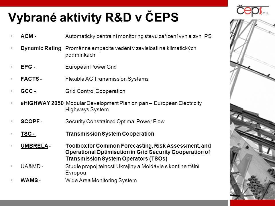 Vybrané aktivity R&D v ČEPS  ACM - Automatický centrální monitoring stavu zařízení vvn a zvn PS  Dynamic Rating Proměnná ampacita vedení v závislost