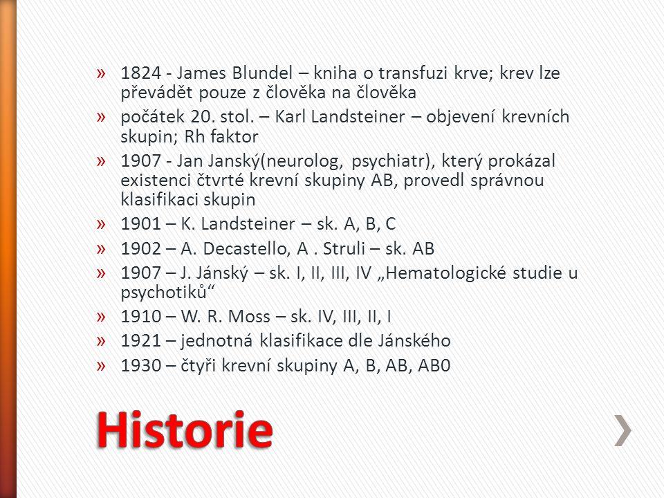 » 1824 - James Blundel – kniha o transfuzi krve; krev lze převádět pouze z člověka na člověka » počátek 20. stol. – Karl Landsteiner – objevení krevní