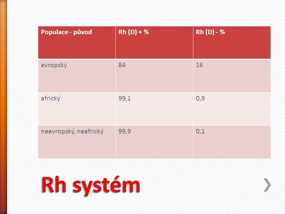 Populace - původRh (D) + %Rh (D) - % evropský8416 africký99,10,9 neevropský, neafrický99,90,1