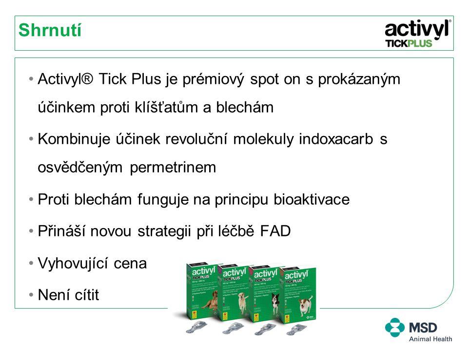 Shrnutí Activyl® Tick Plus je prémiový spot on s prokázaným účinkem proti klíšťatům a blechám Kombinuje účinek revoluční molekuly indoxacarb s osvědče
