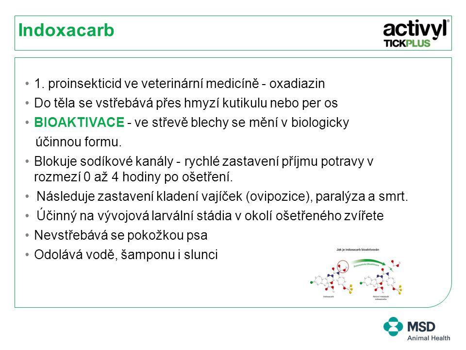 Indoxacarb 1. proinsekticid ve veterinární medicíně - oxadiazin Do těla se vstřebává přes hmyzí kutikulu nebo per os BIOAKTIVACE - ve střevě blechy se